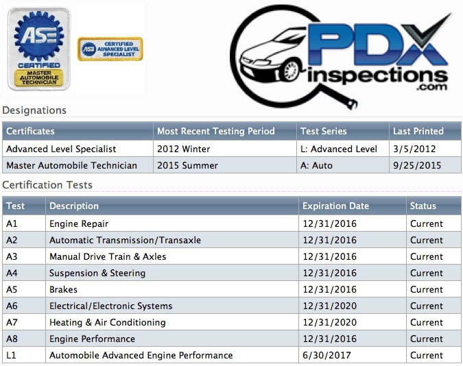 About PDXinspections - Portland OnSite Used Car Pre-Purchase ...